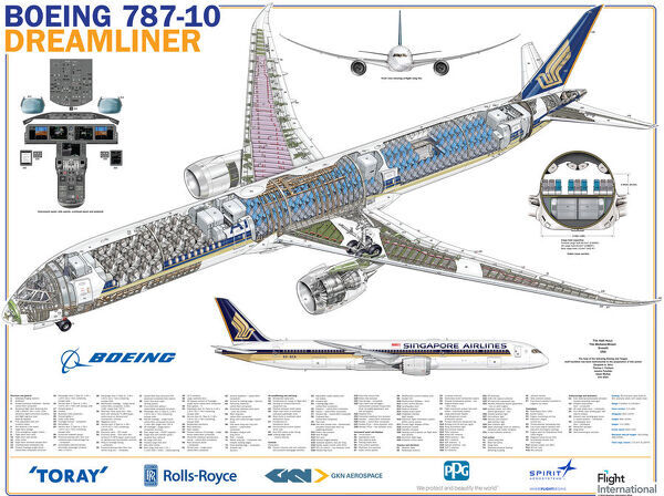 singapore airlines 787 10 cutaway