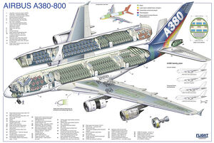 airbus a380 800 cutaway poster